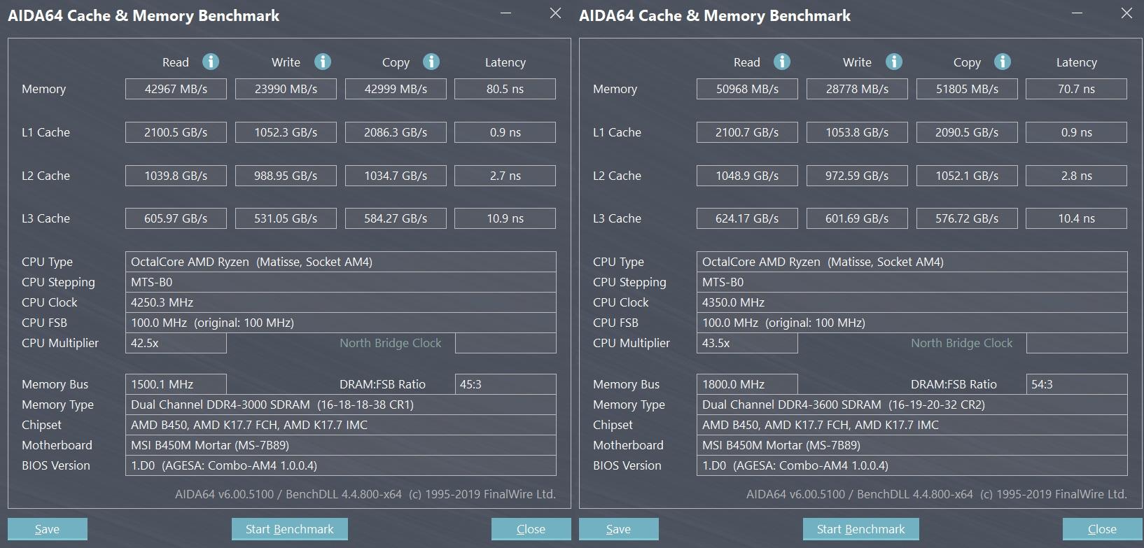 AIDA64-memory-benchmark-final